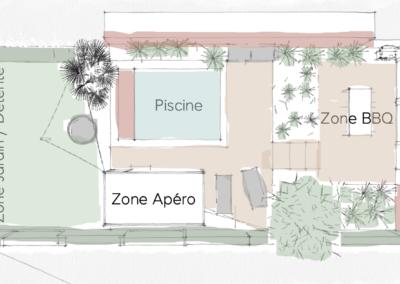 Jardin - Délimitation des zones